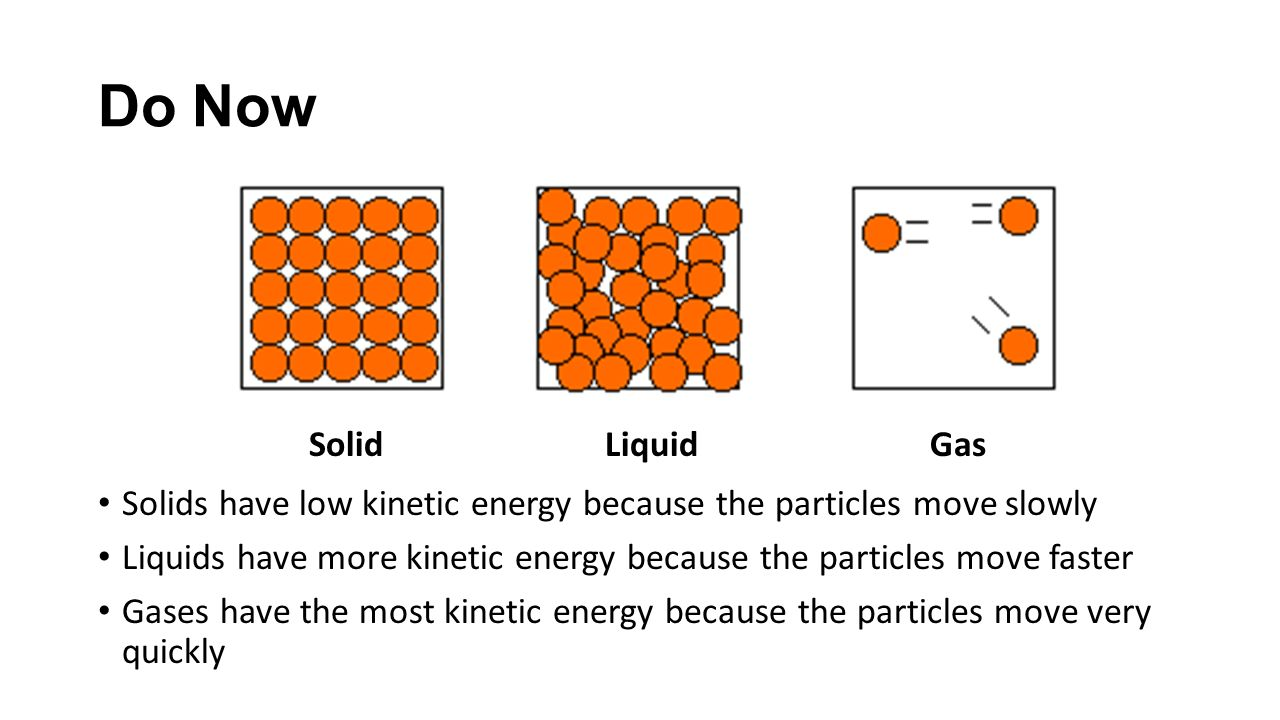 hight resolution of 2 do now solids have low kinetic energy because the particles move slowly liquids have more kinetic energy because the particles move faster gases have the
