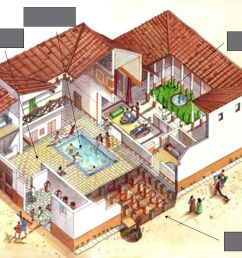 roman estate agency imagine you are a roman estate agent you must try and sell a roman domus to a wealthy roman patrician  [ 1280 x 720 Pixel ]