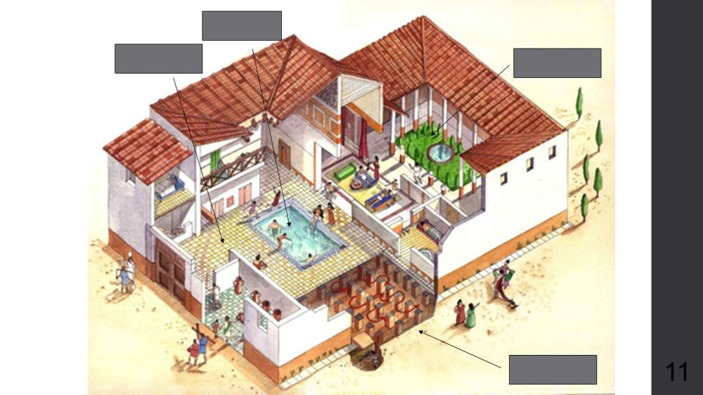 medium resolution of roman estate agency imagine you are a roman estate agent you must try and sell a roman domus to a wealthy roman patrician