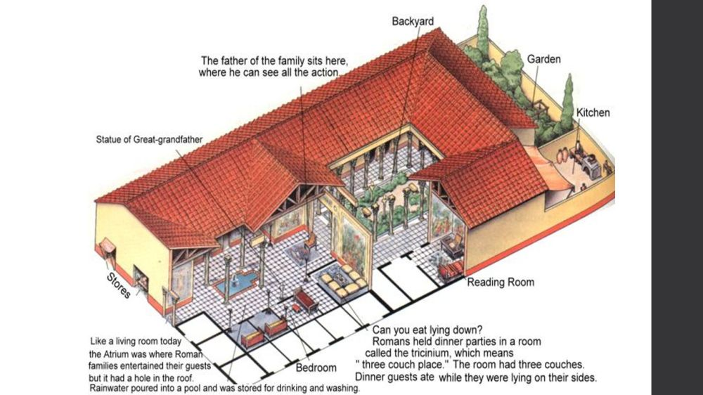 medium resolution of 5 what was a roman domus like were usually decorated with expensive floor or wall mosaics the used wall paintings called frescos to decorate the houses