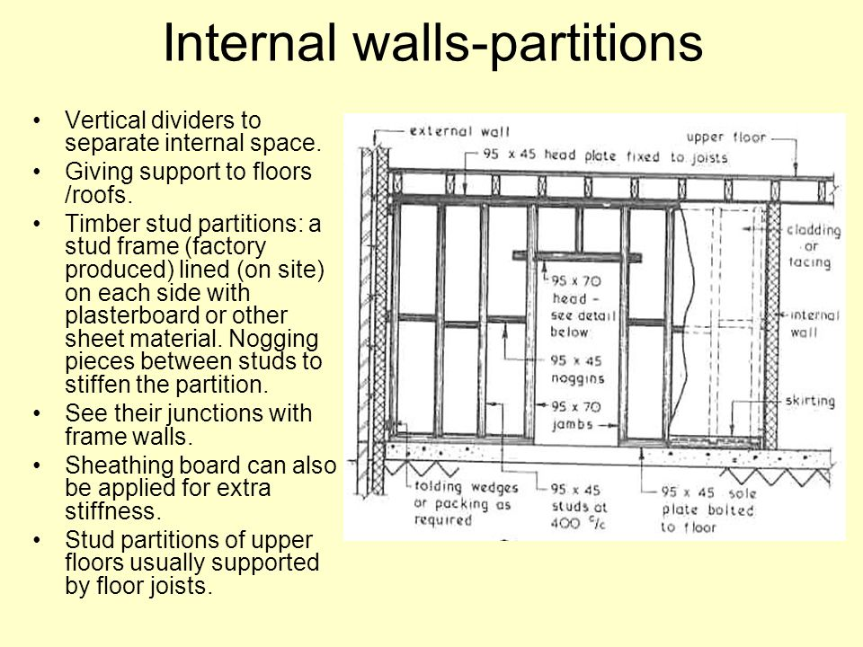 Timber Frame Partition Wall | Siteframes.co