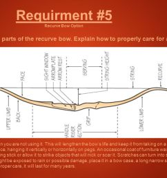 requirment 5 recurve bow option name and point to the parts of the recurve bow [ 1280 x 720 Pixel ]