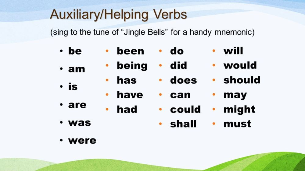 medium resolution of Day 8 Helping Verbs and Informational Text Elements – Disney Article. - ppt  download