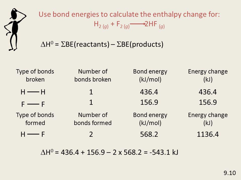 bond enthalpy chem 12
