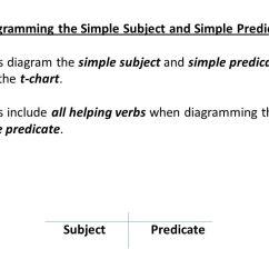 Diagramming Sentences Declarative Dayton Time Delay Relay Wiring Diagram Grammar Review Packet A Sentence 7