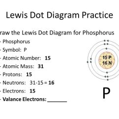How To Lewis Dot Diagram Toyota Corolla Wiring Notes Diagrams Illustrates The Number Of 8