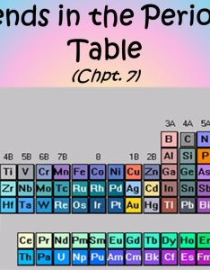 trends in the periodic table chpt also atomic radius size rh slideplayer