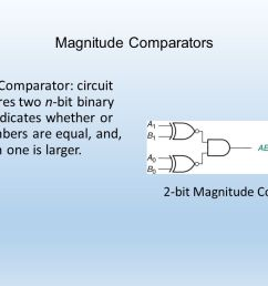 40 magnitude comparators magnitude comparator circuit that compares two n bit  [ 1280 x 720 Pixel ]