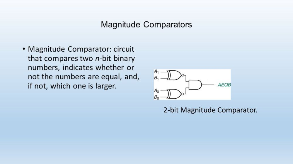 medium resolution of 40 magnitude comparators magnitude comparator circuit that compares two n bit