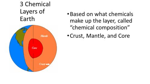 small resolution of 5 3 chemical layers