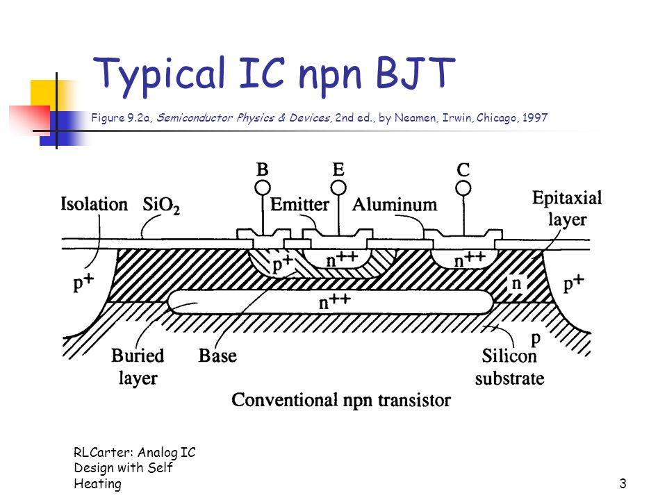 Integrated Circuit Design Optimization