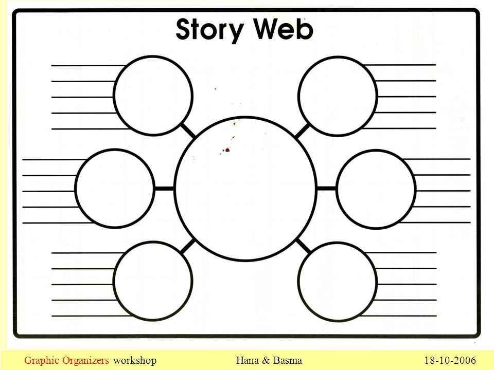 Help your child learn with these graphic organizers. Graphic Organizers Free Template From 2 Index Of Workshop Graphic Organizers Workshop Ppt Download