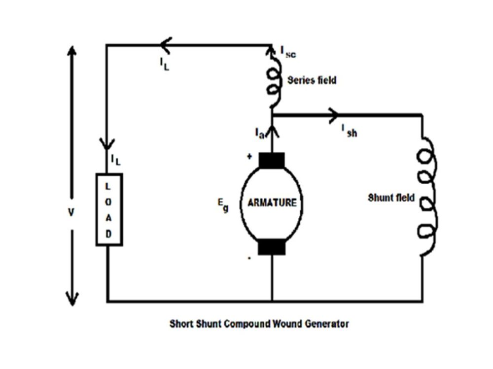 medium resolution of electrical machine submitted by riki paul ppt download 40
