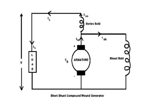 small resolution of electrical machine submitted by riki paul ppt download 40 wiring diagram for series wound dc motor