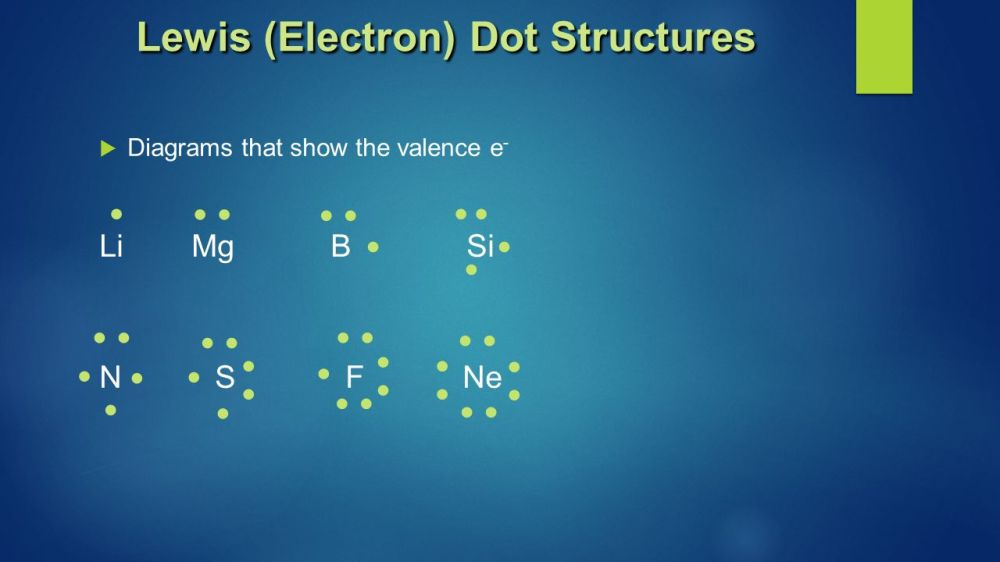 medium resolution of 4 lewis electron dot structures diagrams that show the valence e li mg b si n s f ne
