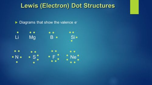 small resolution of 4 lewis electron dot structures diagrams that show the valence e li mg b si n s f ne