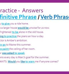 PHRASES: INFINITIVES AND PREPOSITIONAL Lesson #1. - ppt download [ 720 x 1280 Pixel ]