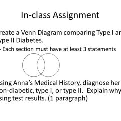 Venn Diagram Type 1 And 2 Diabetes Ford Transit 2002 Radio Wiring One Two Ukran Do Now 3 Min Turn In Your Hw Article Questions Test
