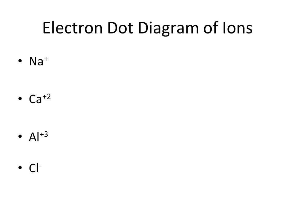 lewis dot diagram for na washing machine motor wiring of online chemical bonding do now define a compound what is made be