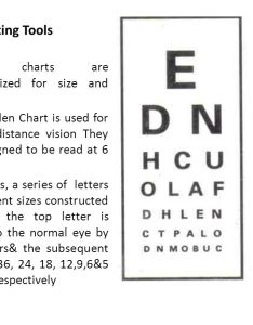 vision testing tools charts also visual acuity and color aims objectives understand the rh slideplayer