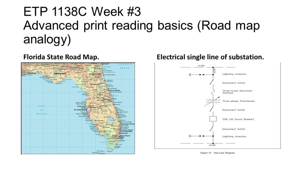 medium resolution of 3 etp 1138c week 3 advanced print reading basics road map analogy florida state road map electrical single line of substation