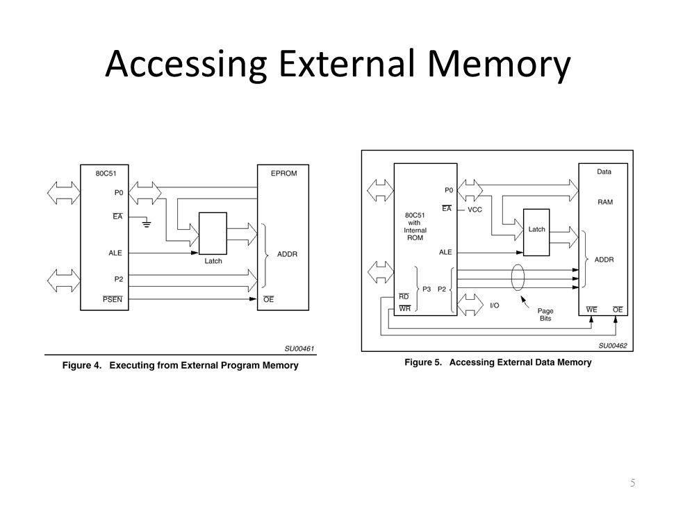 architecture software block diagram 12 lead electric motor wiring external diagrams lose