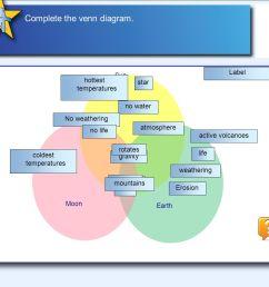 complete the venn diagram  [ 1066 x 1009 Pixel ]