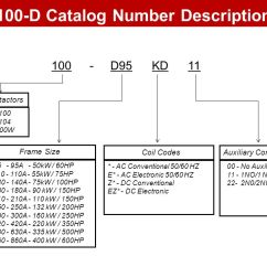 Allen Bradley 100 D140 Contactor Wiring Diagram Land Cruiser 200 Electrical 1 Comparison Of B And D Contactors Ppt Download 8