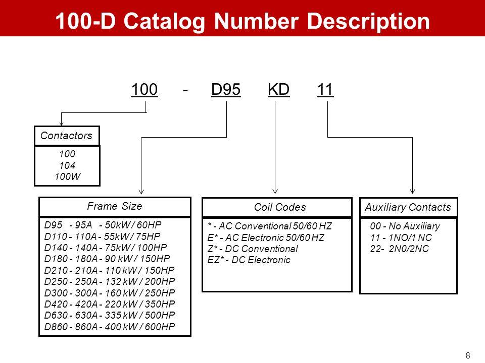 allen bradley 100 d140 contactor wiring diagram mk1 golf 1 comparison of b and d contactors ppt download 8