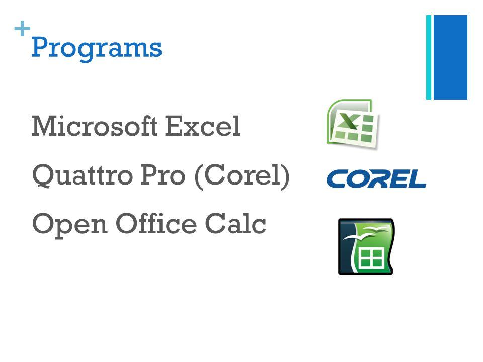 Corel Quattro Pro Help