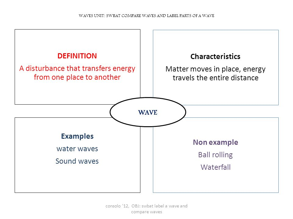 Label A Wave Ideal Vistalist Co