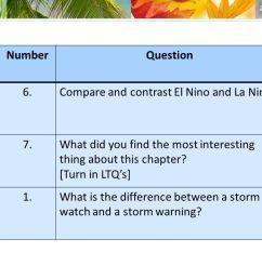 compare and contrast el nino and la nina  [ 1280 x 720 Pixel ]