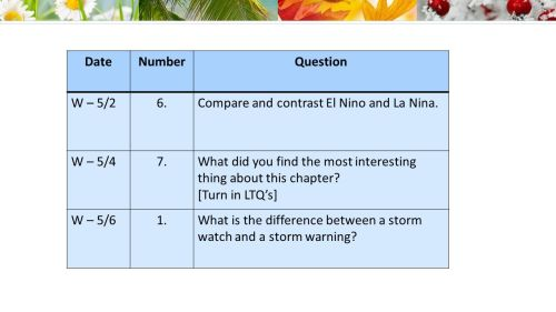 small resolution of compare and contrast el nino and la nina