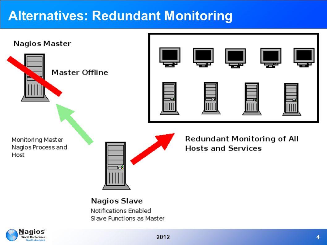 hight resolution of 4 20124 alternatives redundant monitoring