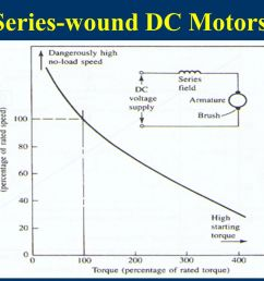 22 series wound dc motors [ 1058 x 793 Pixel ]