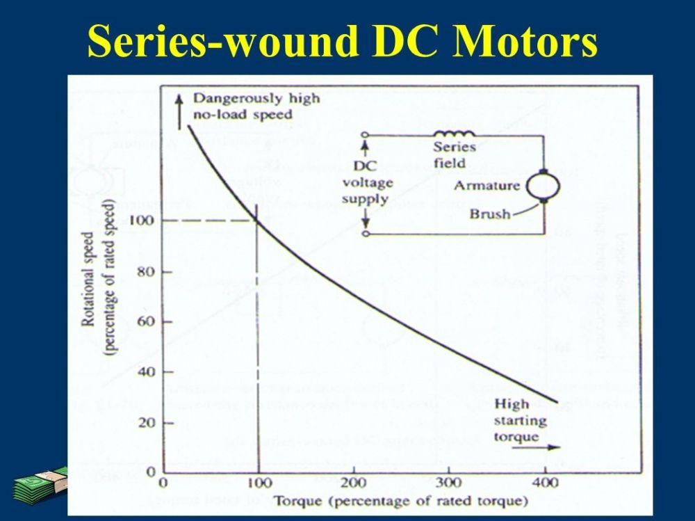 medium resolution of 22 series wound dc motors