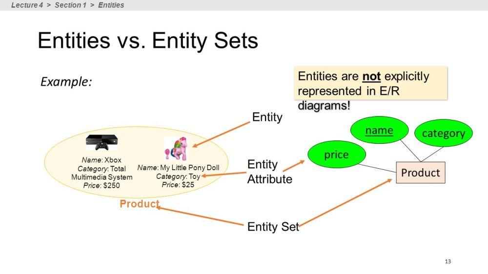 medium resolution of 13 entities