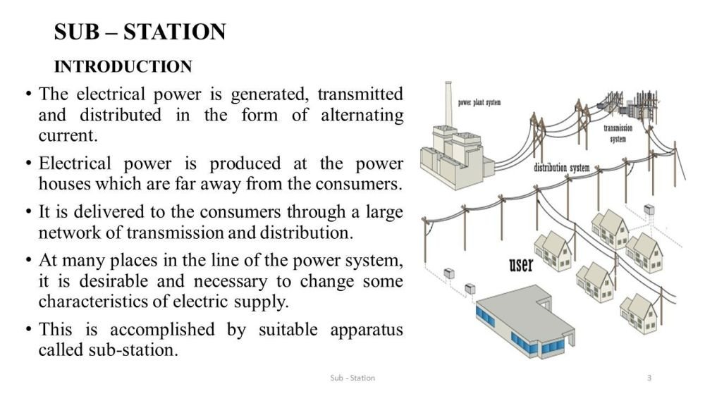 medium resolution of sub station the electrical power is generated transmitted and distributed in the form of