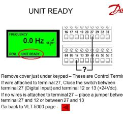 Danfoss Vlt 5000 Wiring Diagram Kc Fog Light Diagnostics Click On The Button Above Your Keypad Ppt Download 4 Unit Ready Remove Cover Just Under These Are Control Terminals If Wire Attached To Terminal 27 Close Switch Between Digital