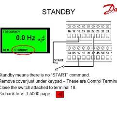 Danfoss Vlt 5000 Wiring Diagram 208 Volt Lighting Diagnostics Click On The Button Above Your Keypad Ppt Download 5 Standby