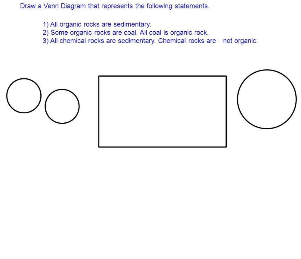 medium resolution of draw a venn diagram that represents the following statements