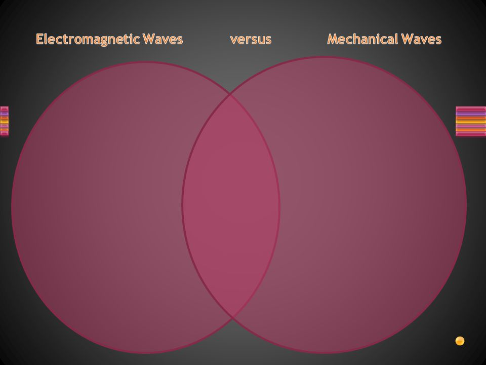venn diagram of transverse and longitudinal waves norcold fridge wiring instructions cut the words out place in speed 3 0 2 x 10 8 m s sound travels fastest steel needs energy transfers
