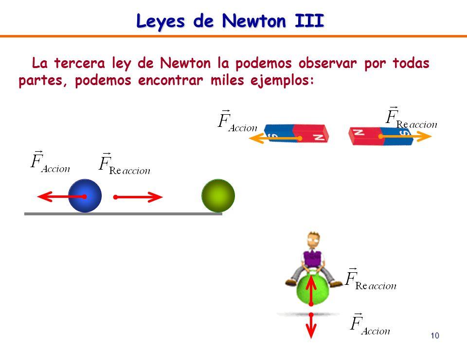Resultado de imagen de leyes de newton ejemplos