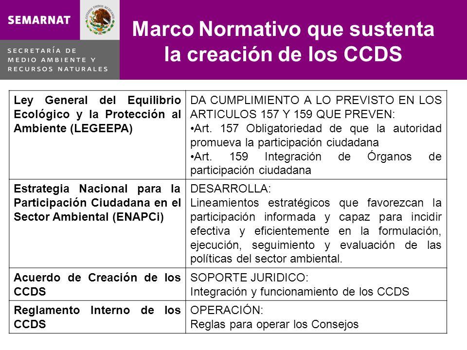 Resultado de imagen para Consejo Consultivo Nacional Sector Ambiental