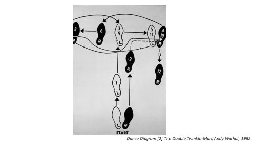 small resolution of 17 dance diagram 2 the double twinkle man andy warhol 1962