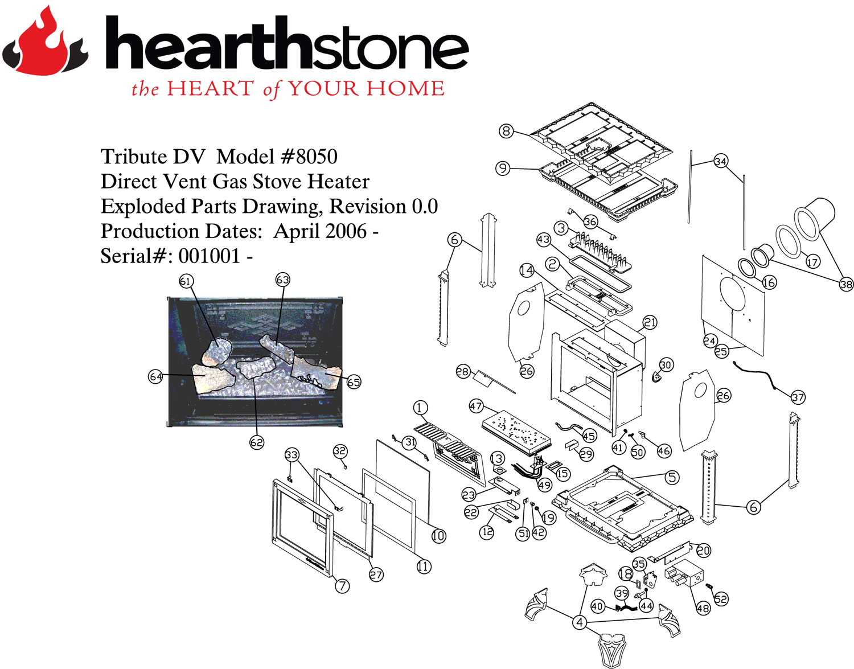 tribute model parts the cozy cabin hearthstone