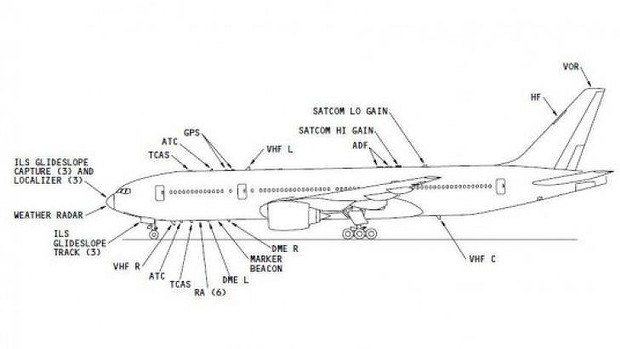 US warnings on Boeing safety applied to missing Malaysia