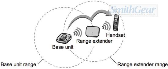 Panasonic KX-TGA405 / KX-TGA405B DECT 6.0 Cordless Phone