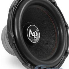 2 4 Ohm Dual Voice Coil Wiring Diagram Venn Passive And Active Transport Audiopipe Txx Bd2 15 Txxbd215 1800w Bd Series Car Subwoofer