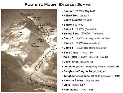 small resolution of http images spaceref com news 2008 everest everest south route illustration